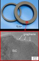 Graphene-ceramic nanocomposites for tribological application in aqueous environments - GRACE