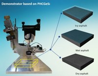 High photoconductive oxide films functionalized with GeSi nanoparticles for environmental applications - PhotoNanoP